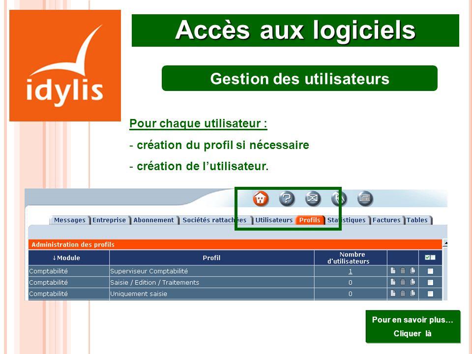 Accès aux logiciels Gestion des utilisateurs Pour chaque utilisateur : - création du profil si nécessaire - création de lutilisateur. Pour en savoir p