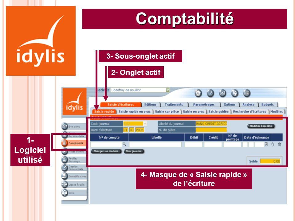 Comptabilité 1- Logiciel utilisé 2- Onglet actif 3- Sous-onglet actif 4- Masque de « Saisie rapide » de lécriture