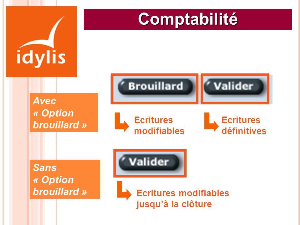 Comptabilité Ecritures modifiables Ecritures définitives Ecritures modifiables jusquà la clôture Avec « Option brouillard » Sans « Option brouillard »