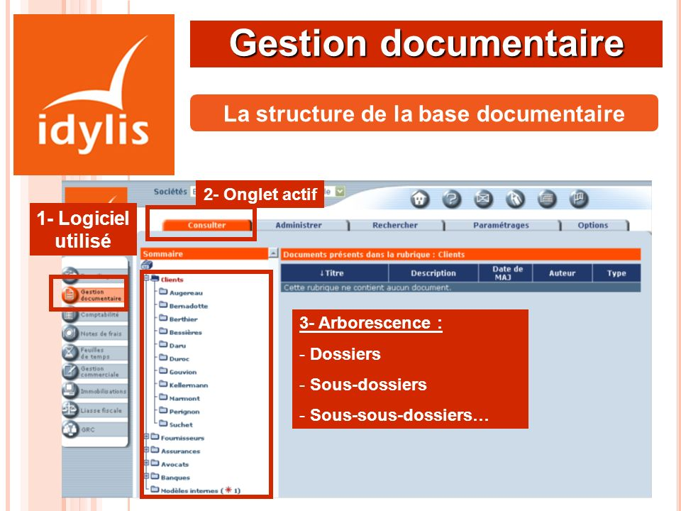 Gestion documentaire La structure de la base documentaire 1- Logiciel utilisé 2- Onglet actif 3- Arborescence : - Dossiers - Sous-dossiers - Sous-sous