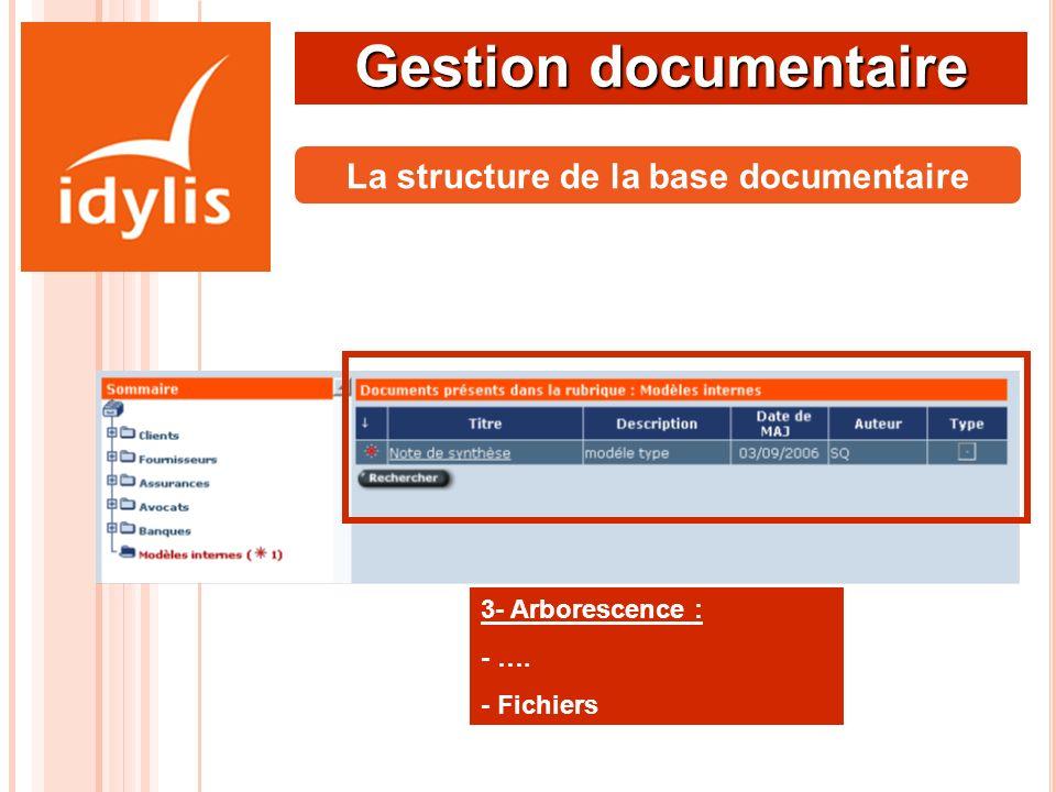 Gestion documentaire La structure de la base documentaire 3- Arborescence : - …. - Fichiers