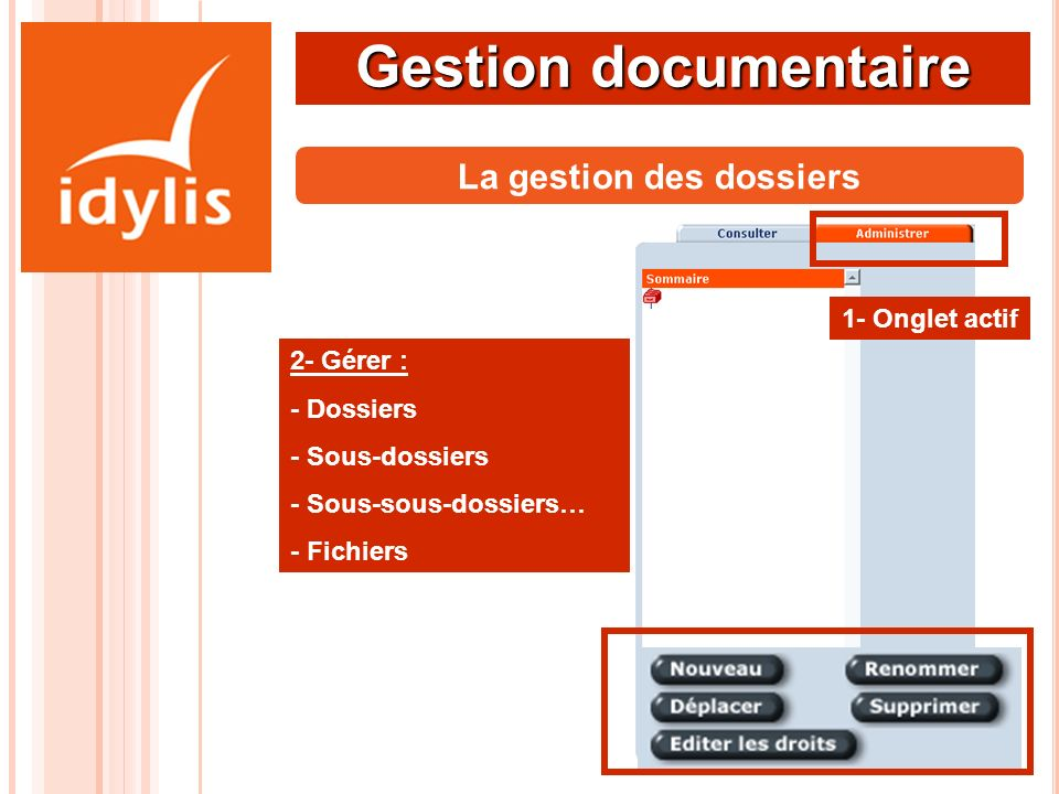 Gestion documentaire 2- Gérer : - Dossiers - Sous-dossiers - Sous-sous-dossiers… - Fichiers La gestion des dossiers 1- Onglet actif