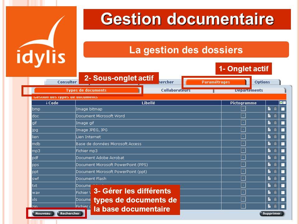 Gestion documentaire 3- Gérer les différents types de documents de la base documentaire La gestion des dossiers 1- Onglet actif 2- Sous-onglet actif