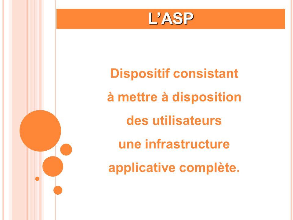 LASP Une société héberge des logiciels sur ses propres serveurs afin de les louer à ses clients via le réseau Internet ou une ligne privée (marché des services logiciels loués en ligne).