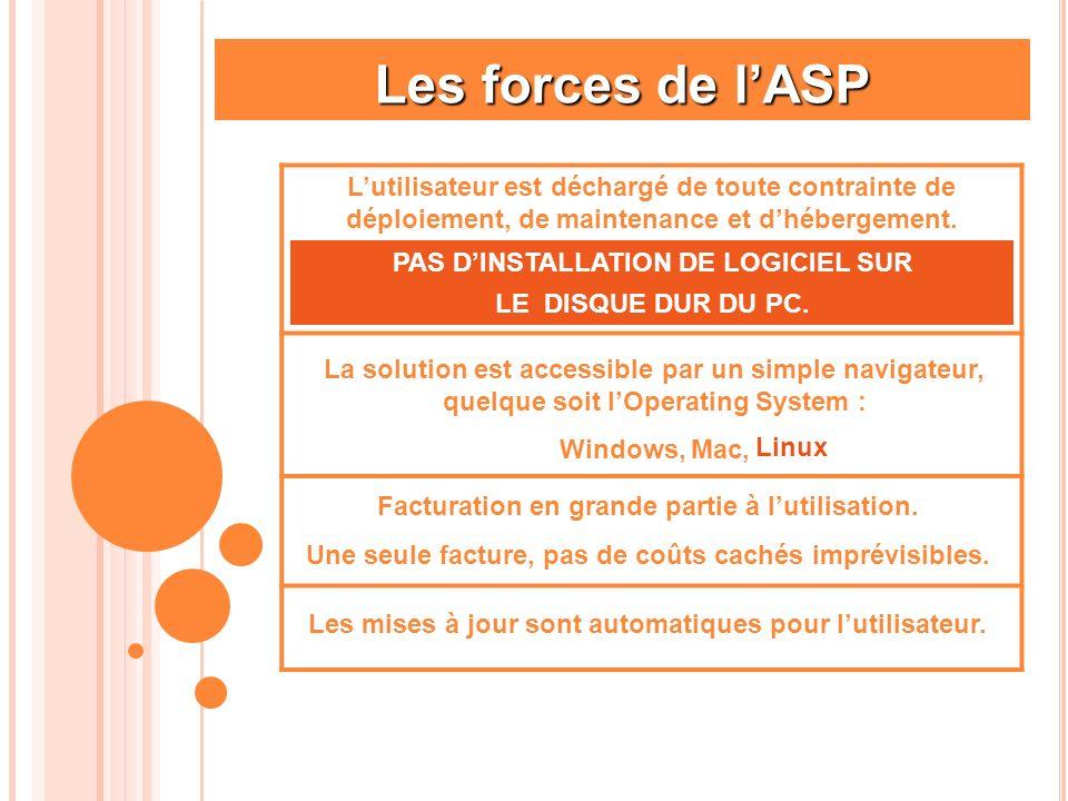 Les forces de lASP Lutilisateur est déchargé de toute contrainte de déploiement, de maintenance et dhébergement. La solution est accessible par un sim