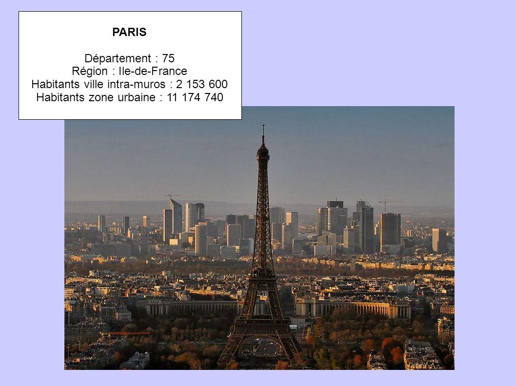 PARIS Département : 75 Région : Ile-de-France Habitants ville intra-muros : 2 153 600 Habitants zone urbaine : 11 174 740