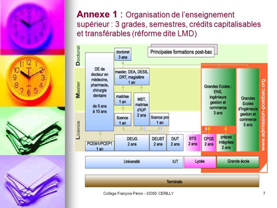 Collège François Péron - 03350 CERILLY7 Annexe 1 : Organisation de lenseignement supérieur : 3 grades, semestres, crédits capitalisables et transférab