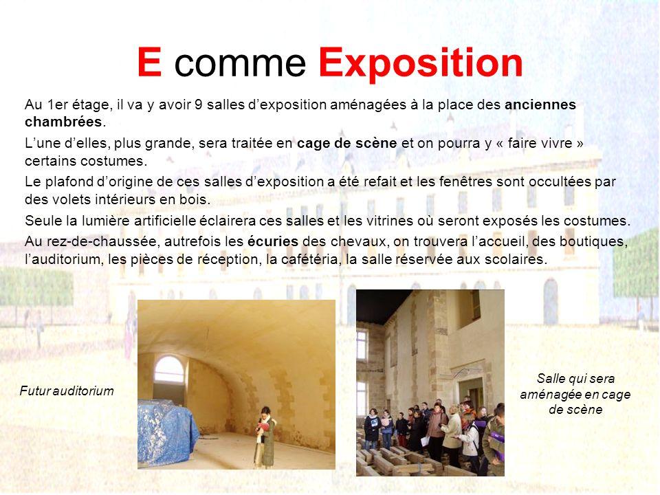 E comme Exposition Au 1er étage, il va y avoir 9 salles dexposition aménagées à la place des anciennes chambrées.