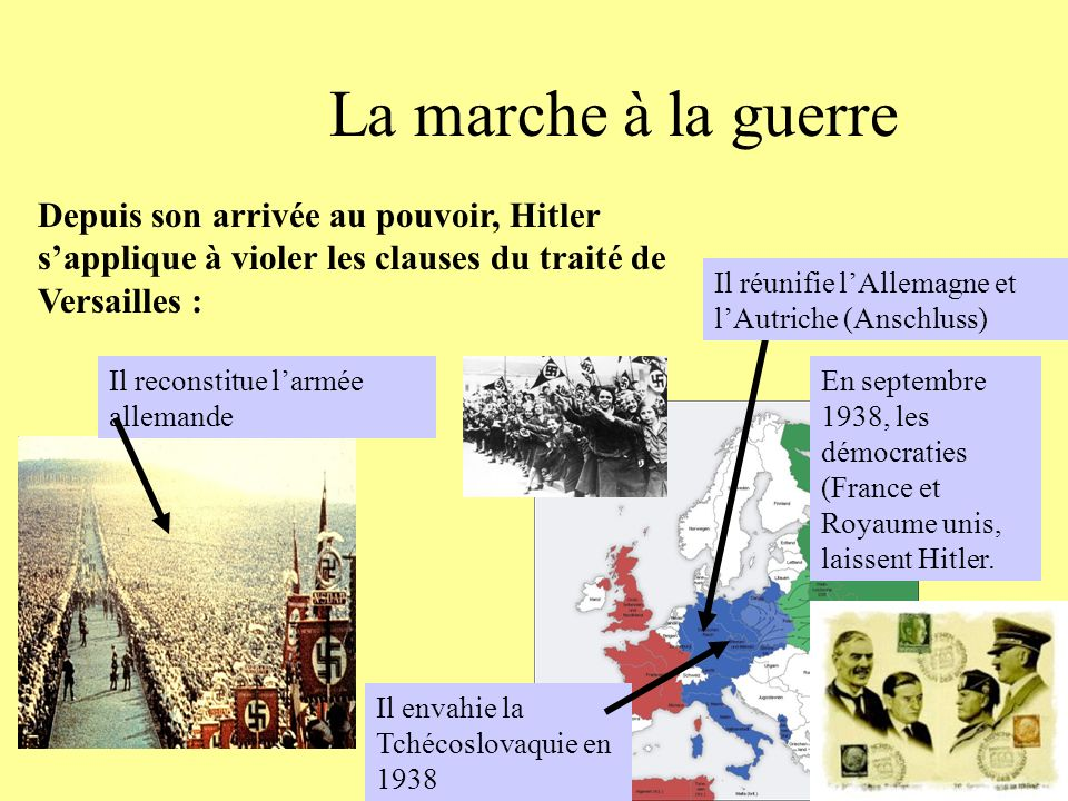 La marche à la guerre Depuis son arrivée au pouvoir, Hitler sapplique à violer les clauses du traité de Versailles : Il reconstitue larmée allemande I
