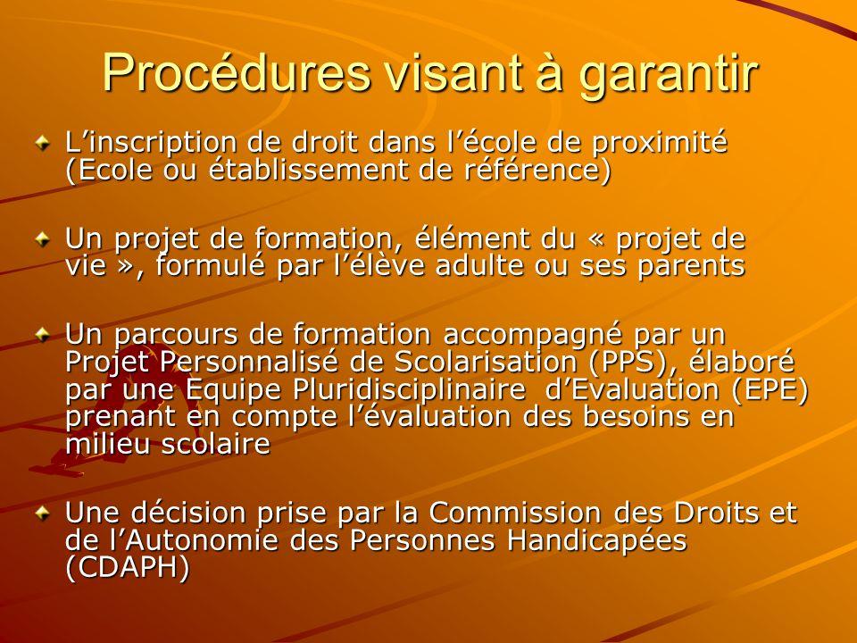 Procédures visant à garantir Linscription de droit dans lécole de proximité (Ecole ou établissement de référence) Un projet de formation, élément du «