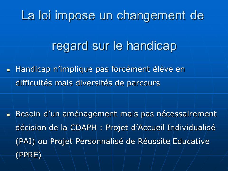 La loi impose un changement de regard sur le handicap Handicap nimplique pas forcément élève en difficultés mais diversités de parcours Handicap nimpl