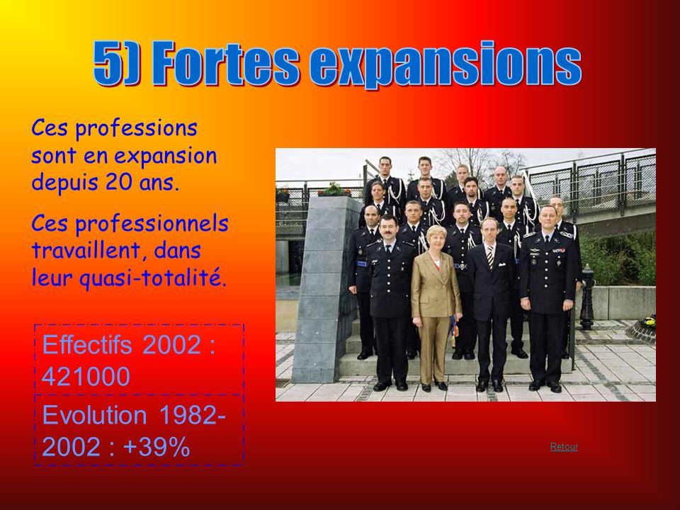 Ces professions sont en expansion depuis 20 ans. Ces professionnels travaillent, dans leur quasi-totalité. Retour Effectifs 2002 : 421000 Evolution 19