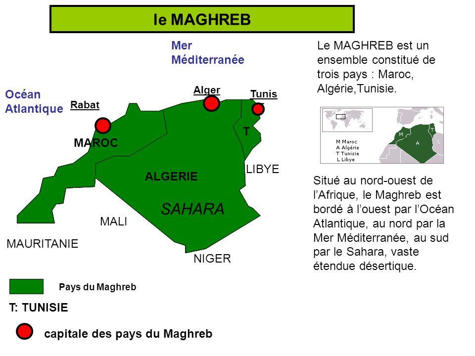le MAGHREB MAROC Le MAGHREB est un ensemble constitué de trois pays : Maroc, Algérie,Tunisie. Alger Tunis Rabat MAURITANIE NIGER LIBYE MALI Océan Atla