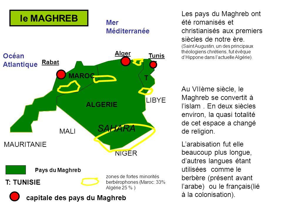 le MAGHREB Alger Tunis Rabat MAURITANIE NIGER LIBYE MALI Océan Atlantique Mer Méditerranée MAROC ALGERIE T T: TUNISIE Pays du Maghreb capitale des pays du Maghreb Les pays du Maghreb ont été des colonies françaises au XIXème et XXème siècles.
