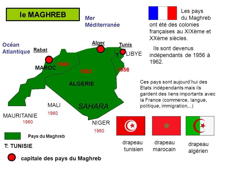 le MAGHREB Alger Tunis Rabat MAURITANIE NIGER LIBYE MALI Océan Atlantique Mer Méditerranée MAROC ALGERIE T T: TUNISIE Pays du Maghreb capitale des pays du Maghreb SAHARA drapeau tunisien marocain drapeau algérien Sur les drapeaux des pays maghrébins, on peut reconnaitre des symboles musulmans comme létoile (cinq piliers de lislam), le croissant de lune (calendrier lunaire de lislam).