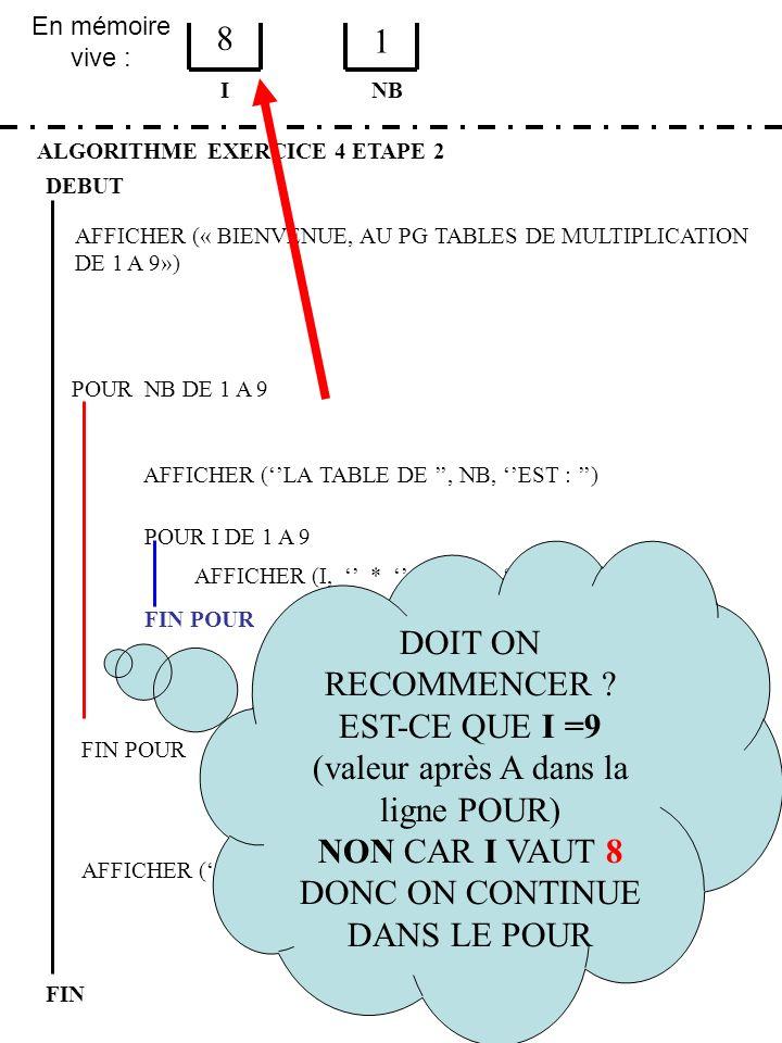 En mémoire vive : ALGORITHME EXERCICE 4 ETAPE 2 DEBUT I FIN NB 8 1 FIN POUR POUR NB DE 1 A 9 FIN POUR AFFICHER (LA TABLE DE, NB, EST : ) POUR I DE 1 A