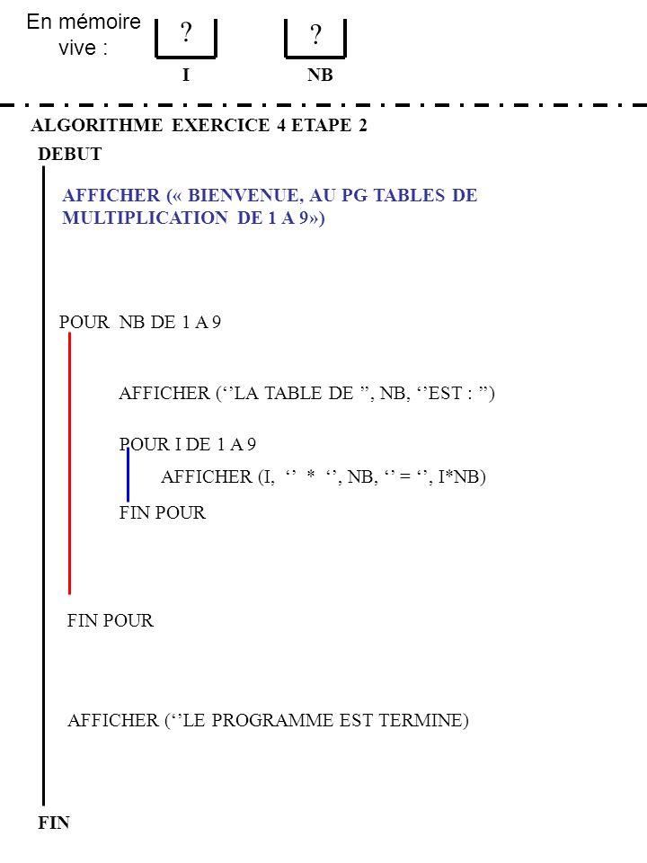 En mémoire vive : ALGORITHME EXERCICE 4 ETAPE 2 DEBUT I FIN NB 1 1 FIN POUR POUR NB DE 1 A 9 FIN POUR AFFICHER (LA TABLE DE, NB, EST : ) POUR I DE 1 A 9 AFFICHER (I, *, NB, =, I*NB) AFFICHER (« BIENVENUE, AU PG TABLES DE MULTIPLICATION DE 1 A 9») AFFICHER (LE PROGRAMME EST TERMINE) 1 * 1 = 1 2 * 1 = 2 3 * 1 = 3 4 * 1 = 4 5 * 1 = 5 6 * 1 = 6 7 * 1 = 7 8 * 1 = 8 9 * 1 = 9