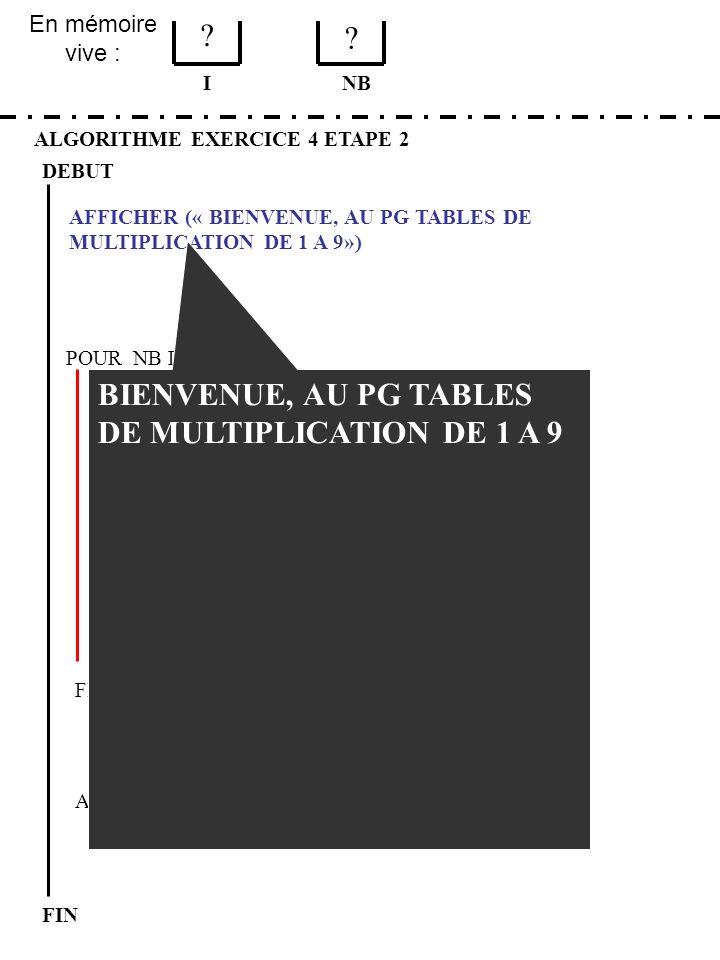 En mémoire vive : ALGORITHME EXERCICE 4 ETAPE 2 DEBUT I FIN NB 1 2 FIN POUR POUR NB DE 1 A 9 FIN POUR AFFICHER (LA TABLE DE, NB, EST : ) POUR I DE 1 A 9 AFFICHER (I, *, NB, =, I*NB) AFFICHER (« BIENVENUE, AU PG TABLES DE MULTIPLICATION DE 1 A 9») AFFICHER (LE PROGRAMME EST TERMINE) 3 * 1 = 3 4 * 1 = 4 5 * 1 = 5 6 * 1 = 6 7 * 1 = 7 8 * 1 = 8 9 * 1 = 9 LA TABLE DE 2 EST : 1 * 2 = 2