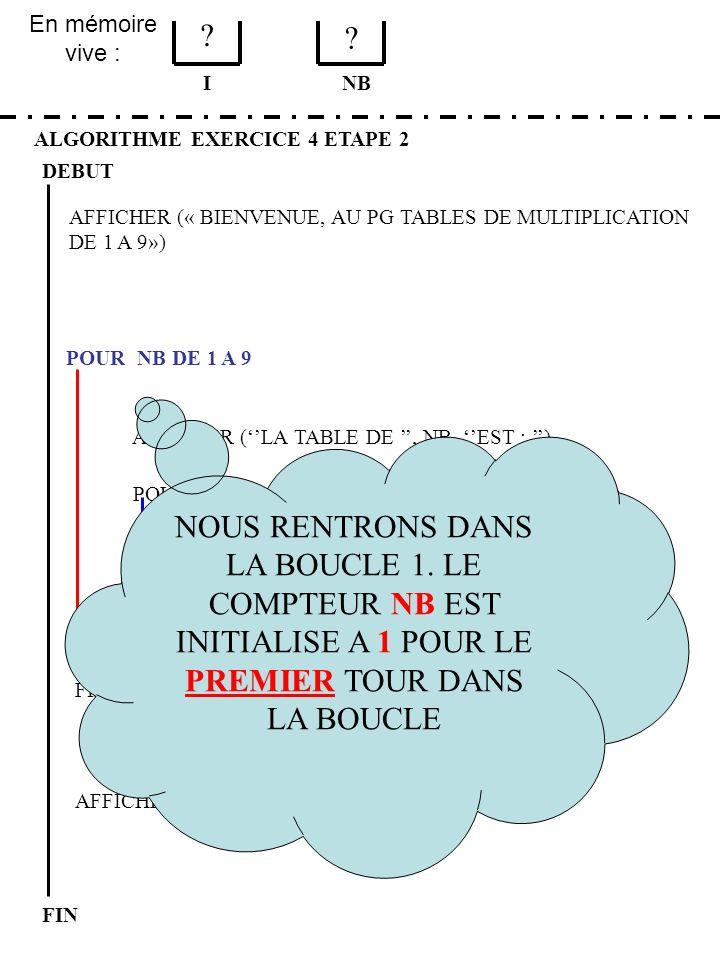 En mémoire vive : ALGORITHME EXERCICE 4 ETAPE 2 DEBUT I FIN NB 3 2 FIN POUR POUR NB DE 1 A 9 FIN POUR AFFICHER (LA TABLE DE, NB, EST : ) POUR I DE 1 A 9 AFFICHER (I, *, NB, =, I*NB) AFFICHER (« BIENVENUE, AU PG TABLES DE MULTIPLICATION DE 1 A 9») AFFICHER (LE PROGRAMME EST TERMINE) 5 * 1 = 5 6 * 1 = 6 7 * 1 = 7 8 * 1 = 8 9 * 1 = 9 LA TABLE DE 2 EST : 1 * 2 = 2 2 * 2 = 4 3 * 2 = 6