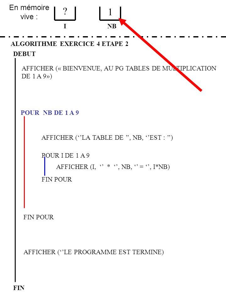 En mémoire vive : ALGORITHME EXERCICE 4 ETAPE 2 DEBUT I FIN NB 1 2 FIN POUR POUR NB DE 1 A 9 FIN POUR AFFICHER (LA TABLE DE, NB, EST : ) POUR I DE 1 A 9 AFFICHER (I, *, NB, =, I*NB) AFFICHER (« BIENVENUE, AU PG TABLES DE MULTIPLICATION DE 1 A 9») AFFICHER (LE PROGRAMME EST TERMINE) NOUS CONTINUONS DANS LA BOUCLE 2.