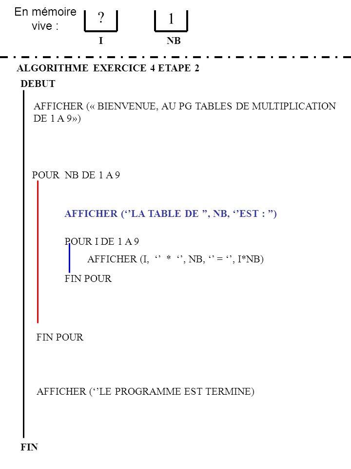 En mémoire vive : ALGORITHME EXERCICE 4 ETAPE 2 DEBUT I FIN NB 3 2 FIN POUR POUR NB DE 1 A 9 FIN POUR AFFICHER (LA TABLE DE, NB, EST : ) POUR I DE 1 A 9 AFFICHER (I, *, NB, =, I*NB) AFFICHER (« BIENVENUE, AU PG TABLES DE MULTIPLICATION DE 1 A 9») AFFICHER (LE PROGRAMME EST TERMINE) BON COMMENT VOUS DIRE … JE VAIS ME PERMETTRE DE FAIRE UN BON DANS LE FUTUR CAR CE TRAVAIL EST REBARBATIF EH !.