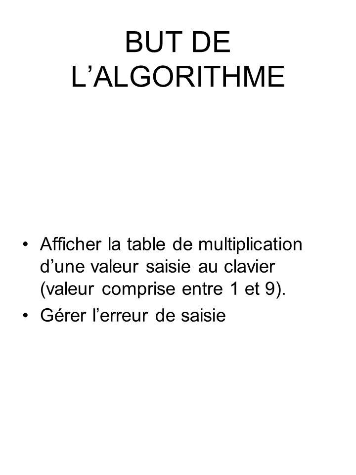 BUT DE LALGORITHME Afficher la table de multiplication dune valeur saisie au clavier (valeur comprise entre 1 et 9). Gérer lerreur de saisie