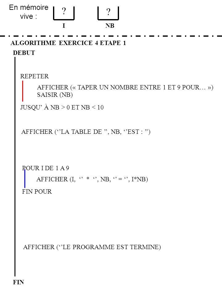 En mémoire vive : ALGORITHME EXERCICE 4 ETAPE 1 DEBUT I FIN NB 2 3 JUSQU À NB > 0 ET NB < 10 REPETER FIN POUR SAISIR (NB) AFFICHER (LA TABLE DE, NB, EST : ) POUR I DE 1 A 9 AFFICHER (I, *, NB, =, I*NB) AFFICHER (« TAPER UN NOMBRE ENTRE 1 ET 9 POUR… ») AFFICHER (LE PROGRAMME EST TERMINE) TAPER UN NOMBRE ENTRE 1 ET 9 POUR … 12 {ENTER} TAPER UN NOMBRE ENTRE 1 ET 9 POUR … 3 {ENTER} LA TABLE DE 3 EST : 1 * 3 = 3 2 * 3 = 6