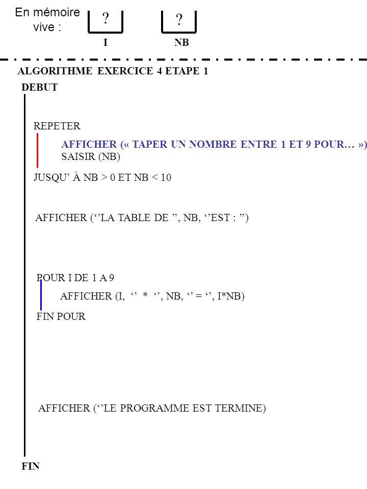 En mémoire vive : ALGORITHME EXERCICE 4 ETAPE 1 DEBUT I FIN NB 1 3 JUSQU À NB > 0 ET NB < 10 REPETER FIN POUR SAISIR (NB) AFFICHER (LA TABLE DE, NB, EST : ) POUR I DE 1 A 9 AFFICHER (I, *, NB, =, I*NB) AFFICHER (« TAPER UN NOMBRE ENTRE 1 ET 9 POUR… ») AFFICHER (LE PROGRAMME EST TERMINE) TAPER UN NOMBRE ENTRE 1 ET 9 POUR … 12 {ENTER} TAPER UN NOMBRE ENTRE 1 ET 9 POUR … 3 {ENTER} LA TABLE DE 3 EST : 1 * 3 = 3