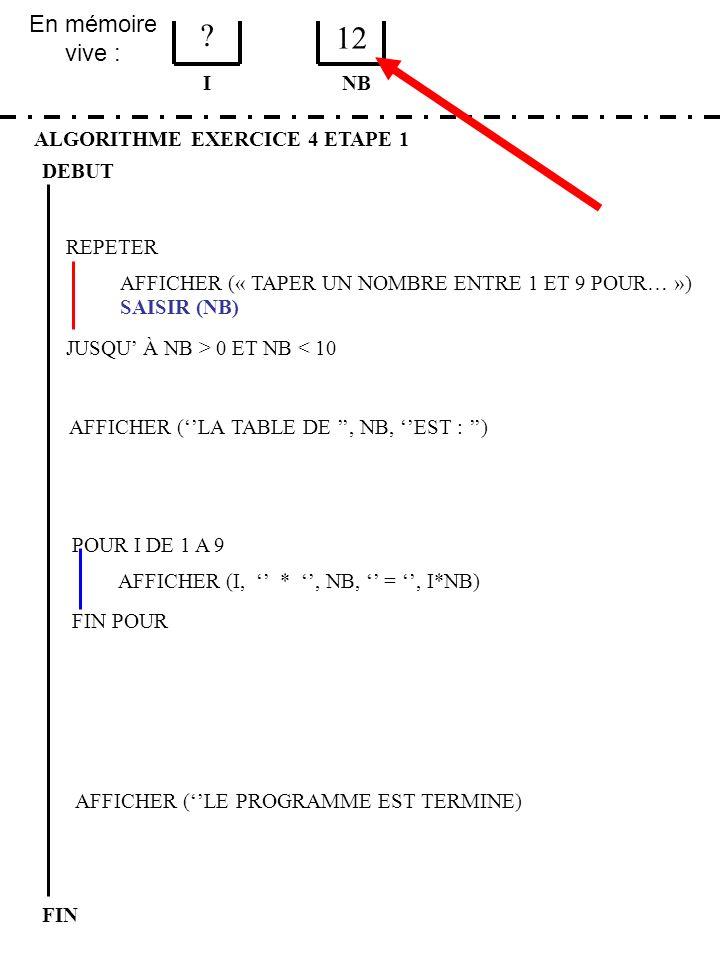 En mémoire vive : ALGORITHME EXERCICE 4 ETAPE 1 DEBUT I FIN NB 3 3 JUSQU À NB > 0 ET NB < 10 REPETER FIN POUR SAISIR (NB) AFFICHER (LA TABLE DE, NB, EST : ) POUR I DE 1 A 9 AFFICHER (I, *, NB, =, I*NB) AFFICHER (« TAPER UN NOMBRE ENTRE 1 ET 9 POUR… ») AFFICHER (LE PROGRAMME EST TERMINE) TAPER UN NOMBRE ENTRE 1 ET 9 POUR … 12 {ENTER} TAPER UN NOMBRE ENTRE 1 ET 9 POUR … 3 {ENTER} LA TABLE DE 3 EST : 1 * 3 = 3 2 * 3 = 6 3 * 3 = 9