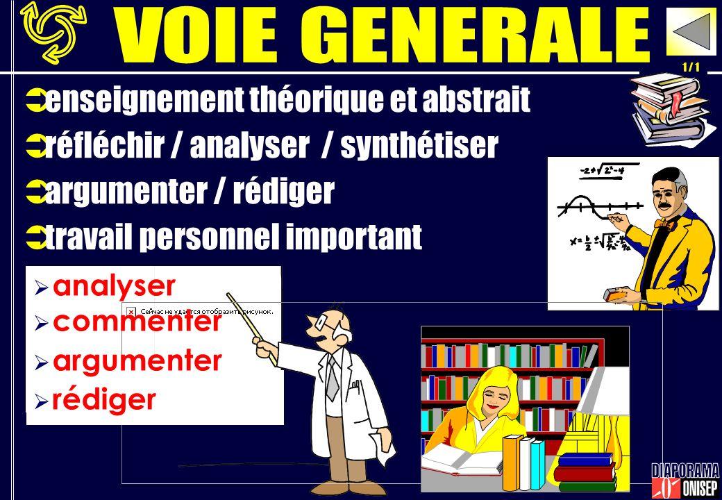 enseignement théorique et abstrait réfléchir / analyser / synthétiser argumenter / rédiger travail personnel important analyser commenter argumenter rédiger 1 / 1