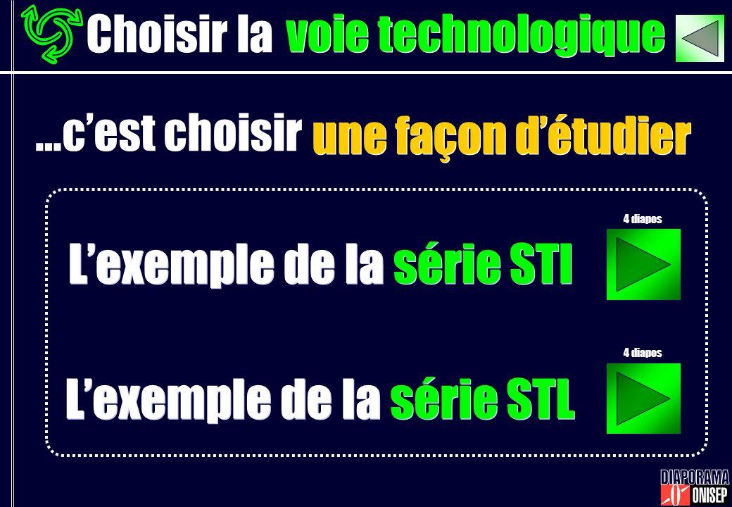 Choisir la …cest choisir une façon détudier voie technologique Lexemple de la série STI Lexemple de la série STL 4 diapos