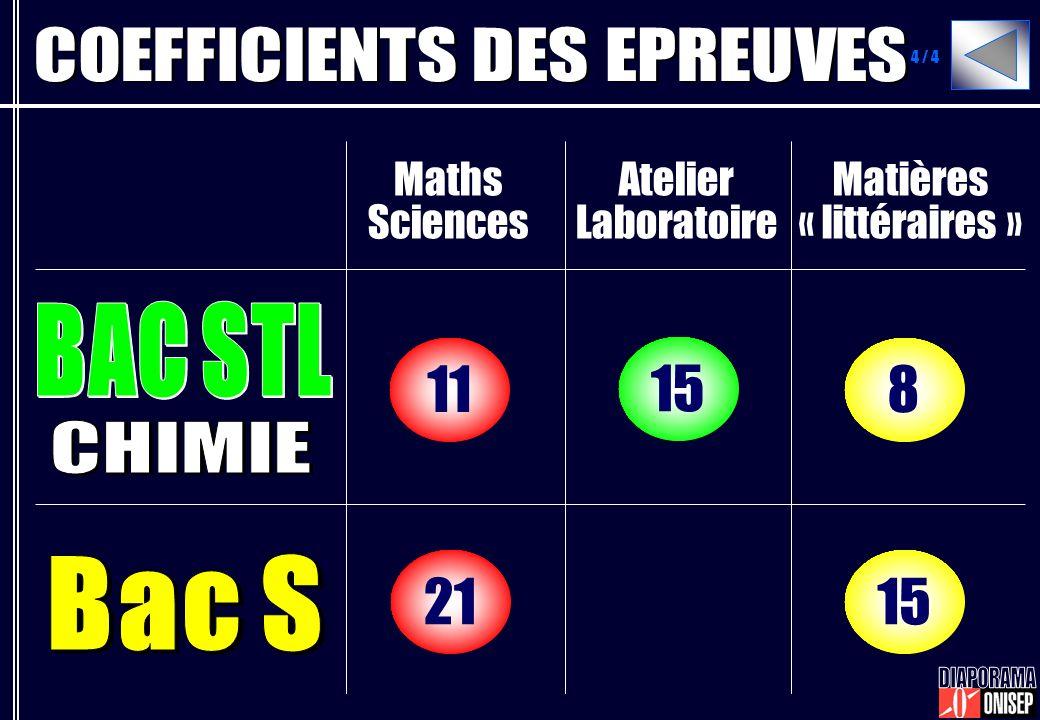 Maths Sciences Matières « littéraires » Atelier Laboratoire 1521 811 15 4 / 4