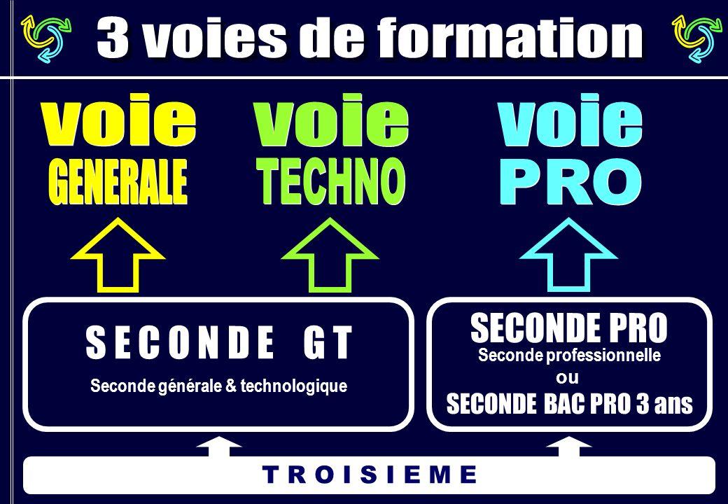 SECONDE PRO Seconde professionnelle ou SECONDE BAC PRO 3 ans T R O I S I E M E S E C O N D E G T Seconde générale & technologique