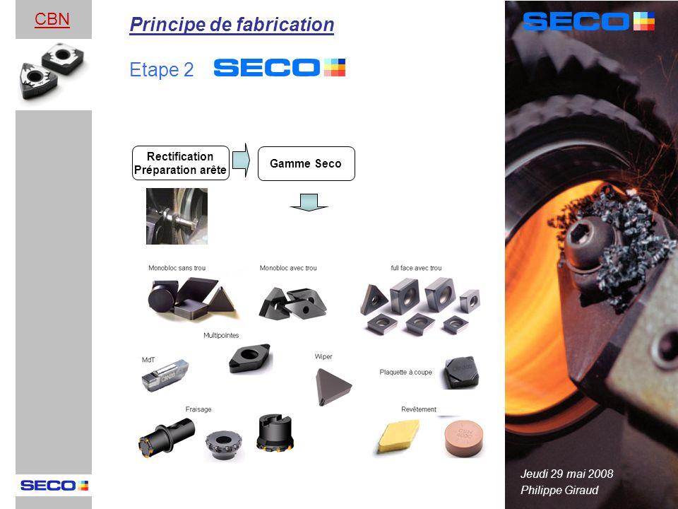 Philippe Giraud Jeudi 29 mai 2008 CBN Rectification Préparation arête Principe de fabrication Etape 2 Gamme Seco