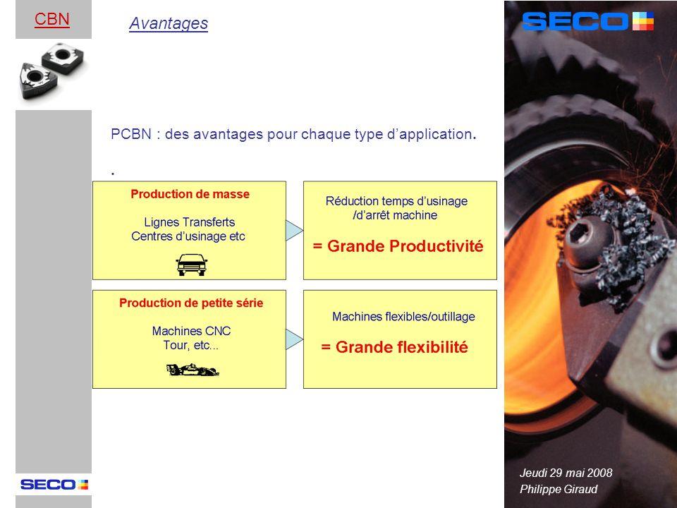 Philippe Giraud CBN Jeudi 29 mai 2008 PCBN : des avantages pour chaque type dapplication.. Avantages