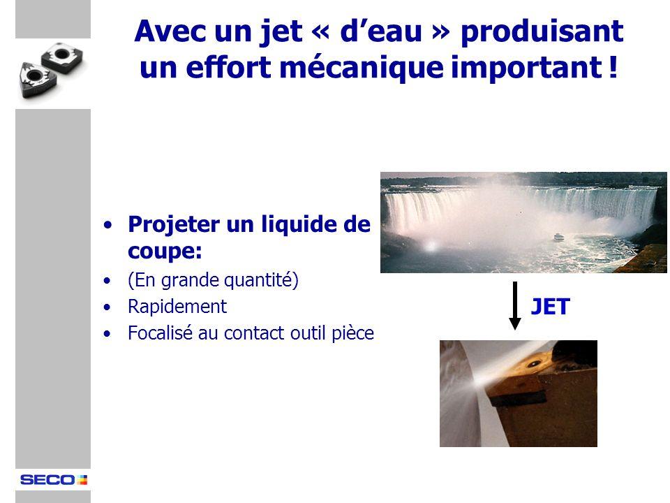 Projeter un liquide de coupe: (En grande quantité) Rapidement Focalisé au contact outil pièce JET Avec un jet « deau » produisant un effort mécanique