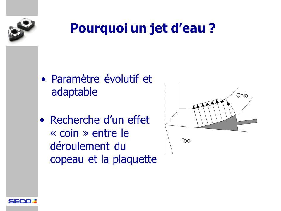 Recherche dun effet « coin » entre le déroulement du copeau et la plaquette Pourquoi un jet deau ? Paramètre évolutif et adaptable