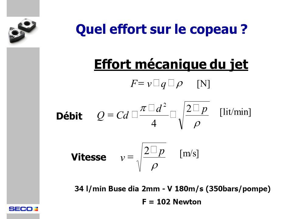 pd CdQ 2 4 2 Débit Vitesse Effort mécanique du jet p v 2 qvF [lit/min] [m/s] [N] Quel effort sur le copeau ? 34 l/min Buse dia 2mm - V 180m/s (350bars