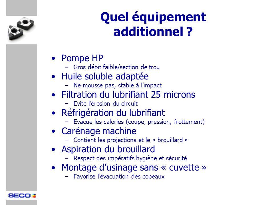 Pompe HP –Gros débit faible/section de trou Huile soluble adaptée –Ne mousse pas, stable à limpact Filtration du lubrifiant 25 microns –Evite lérosion
