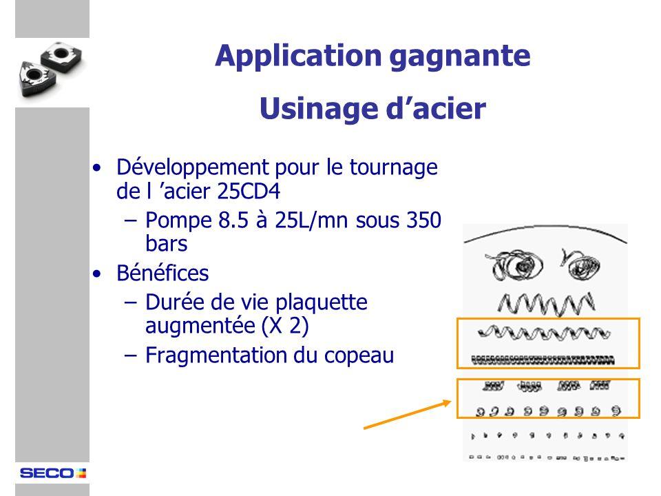Développement pour le tournage de l acier 25CD4 –Pompe 8.5 à 25L/mn sous 350 bars Bénéfices –Durée de vie plaquette augmentée (X 2) –Fragmentation du