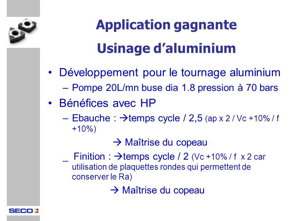 Développement pour le tournage aluminium –Pompe 20L/mn buse dia 1.8 pression à 70 bars Bénéfices avec HP –Ebauche : temps cycle / 2,5 (ap x 2 / Vc +10