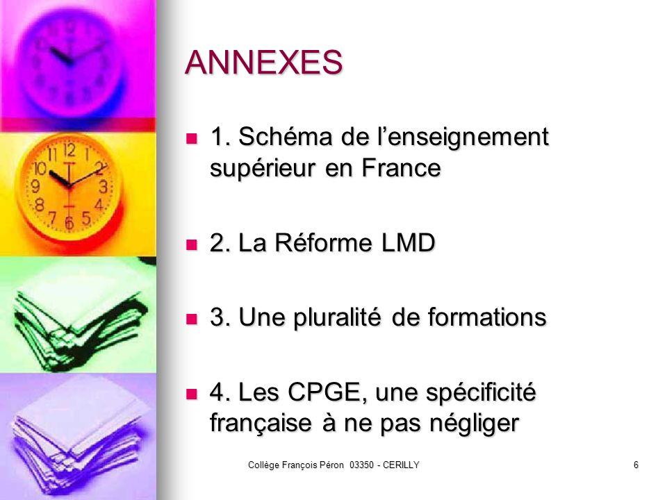 Collège François Péron 03350 - CERILLY6 ANNEXES 1.