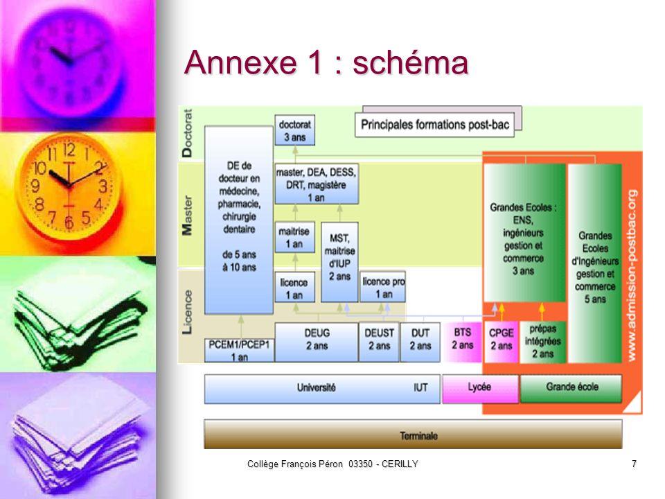 Collège François Péron 03350 - CERILLY7 Annexe 1 : schéma