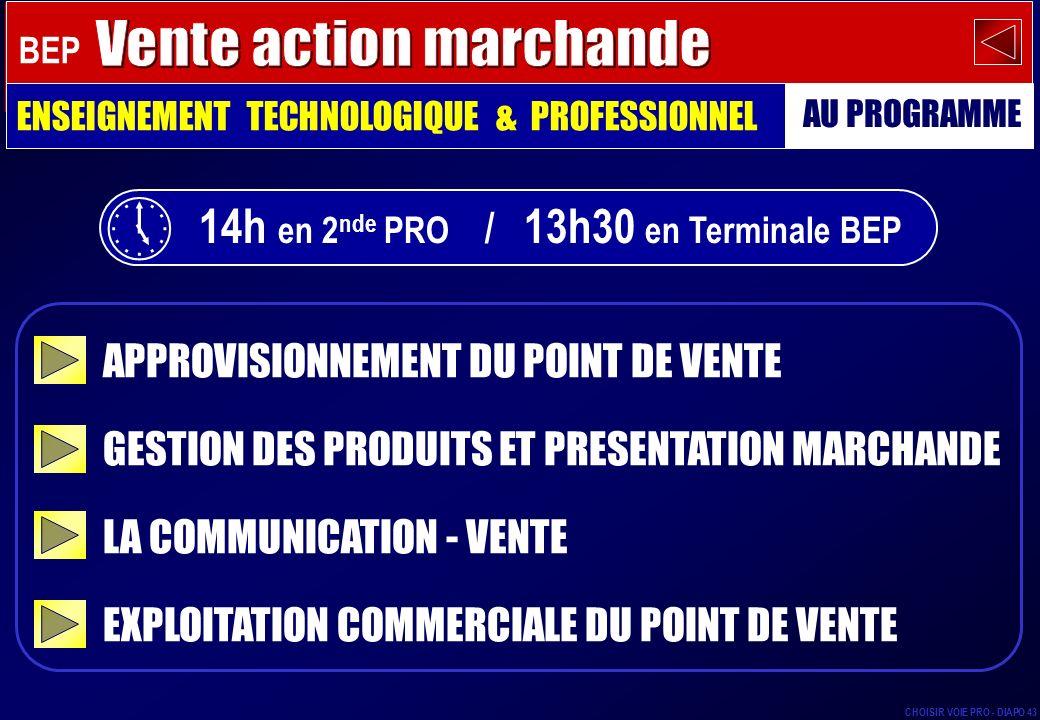 BEP 14h en 2 nde PRO / 13h30 en Terminale BEP APPROVISIONNEMENT DU POINT DE VENTE GESTION DES PRODUITS ET PRESENTATION MARCHANDE LA COMMUNICATION - VE