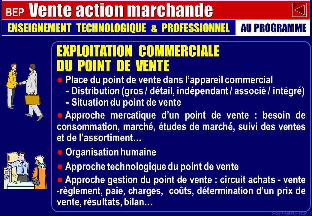 EXPLOITATION COMMERCIALE DU POINT DE VENTE Place du point de vente dans lappareil commercial - Distribution (gros / détail, indépendant / associé / in