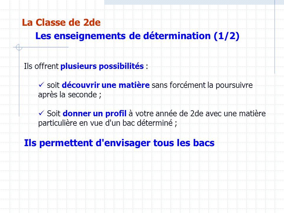 Français 4 h 30 (dont 30 min de module) Histoire-géographie 3 h 30 (dont 30 min de module) Langue vivante 1 3 h (dont 1 h de module) Mathématiques 4 h