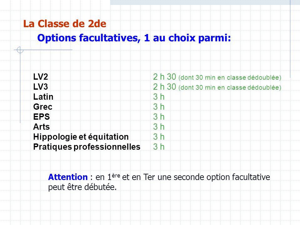 Options facultatives, 1 au choix parmi: LV2 2 h 30 (dont 30 min en classe dédoublée) LV3 2 h 30 (dont 30 min en classe dédoublée) Latin 3 h Grec 3 h EPS3 h Arts 3 h Hippologie et équitation 3 h Pratiques professionnelles3 h Attention : en 1 ère et en Ter une seconde option facultative peut être débutée.