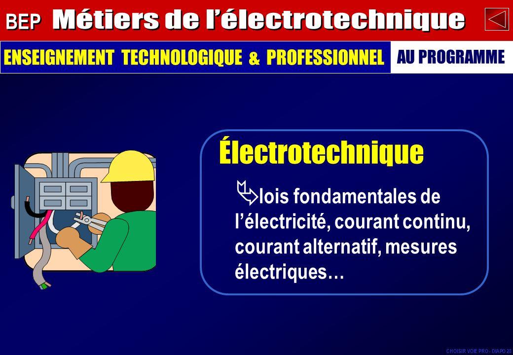 postes de transformation… Distribution de lénergie électrique ENSEIGNEMENT TECHNOLOGIQUE & PROFESSIONNEL AU PROGRAMME BEP CHOISIR VOIE PRO - DIAPO 29