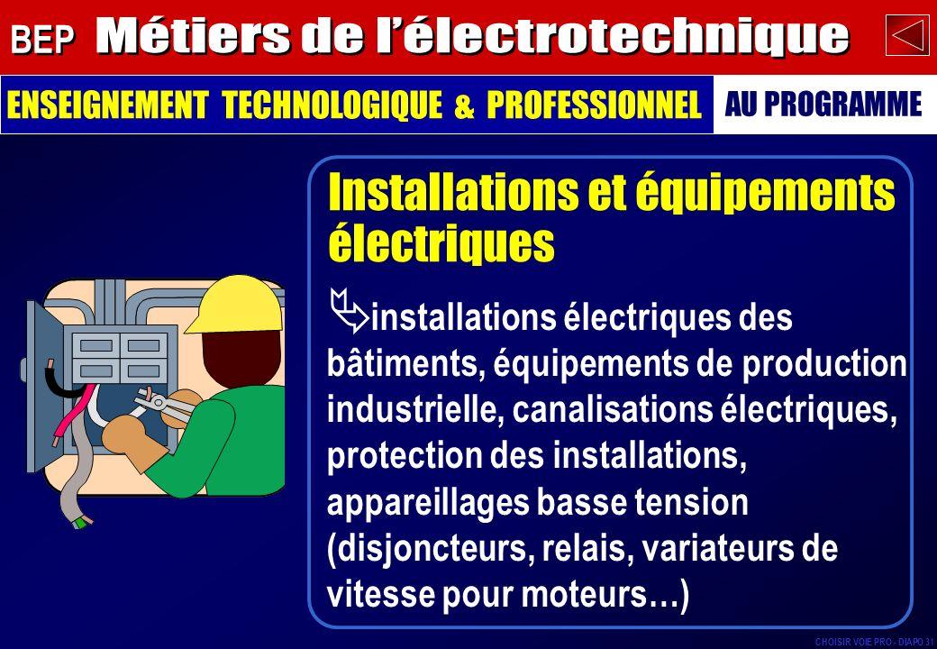 alarme incendie, contrôle daccès; gestion technique des équipements (chauffage, climatisation, ascenseurs…); installations voix, données, images; automatismes industriels en réseau Installations communicantes ENSEIGNEMENT TECHNOLOGIQUE & PROFESSIONNEL AU PROGRAMME BEP CHOISIR VOIE PRO - DIAPO 32