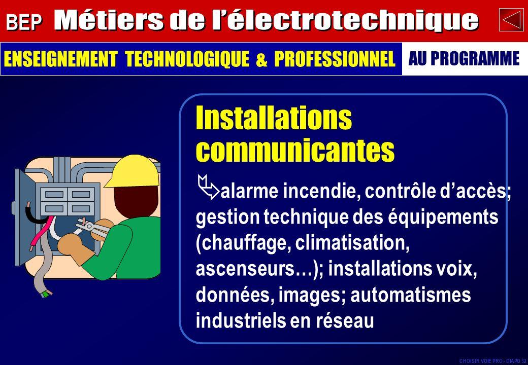 Sécurité risque électrique et risques professionnels, habilitation à travailler sur des installations électriques (conditions à remplir), principes généraux de prévention… ENSEIGNEMENT TECHNOLOGIQUE & PROFESSIONNEL AU PROGRAMME BEP CHOISIR VOIE PRO - DIAPO 33
